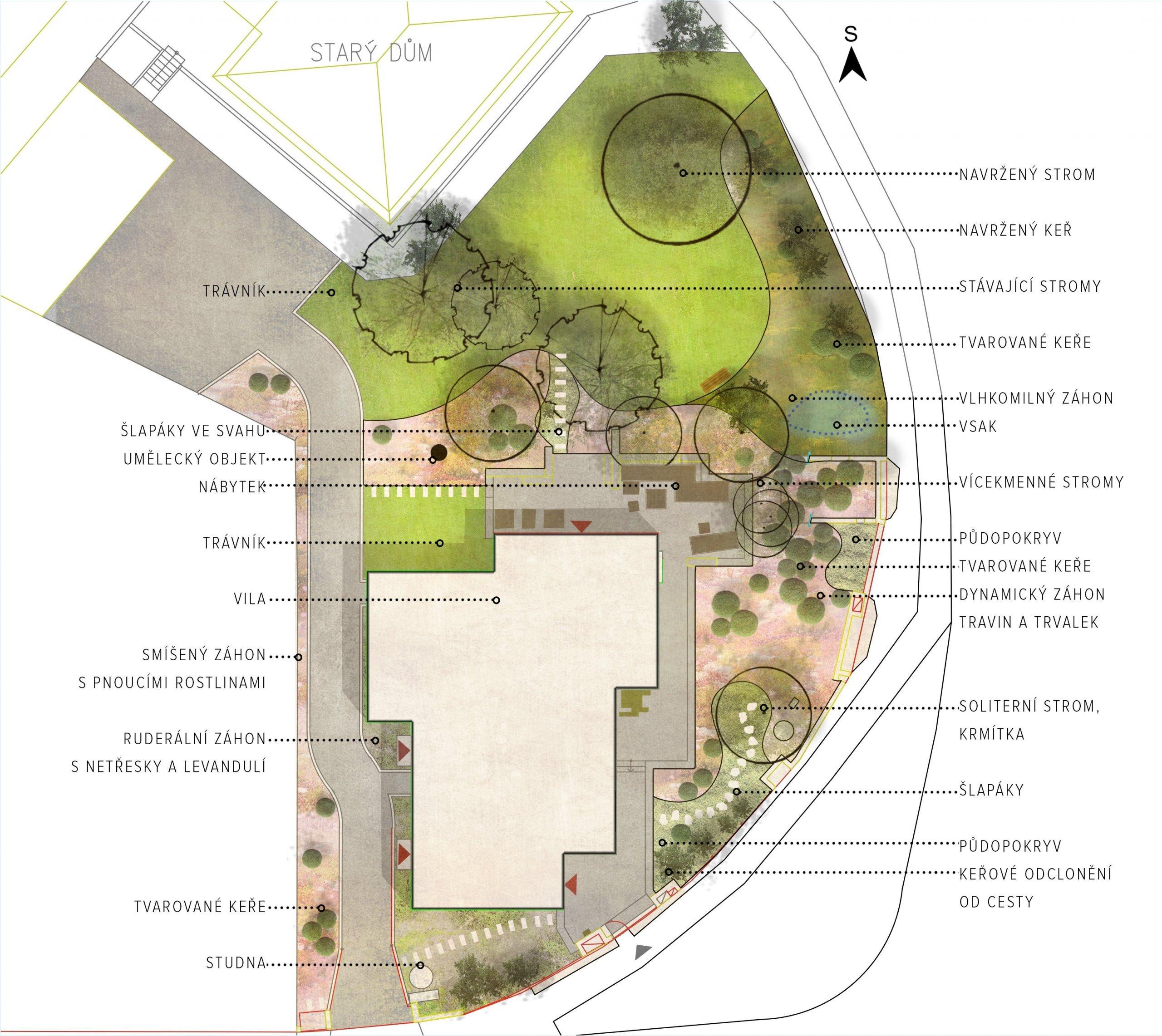 Zahradní architektura často využívá principu opakování – toho je využito i v konceptu této zahrady. Celou zahradu propojují skupiny stálezelených keřů stříhaných do tvaru koule – jednou v kontrastu s travinami ve slunných záhonech, jindy v kombinaci se stínomilnými kapradinami a svěže zelenými rostlinami.