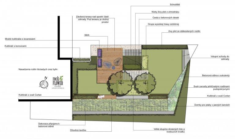 Koncept zahrady byl vytvořen na základě očekávání investorů, ale z velké části na základě nápadů návrháře, jež neměl jednoduchý úkol. Terén, na němž měla nová…